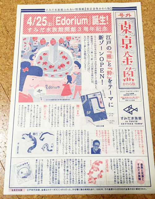 東京金魚かわら版